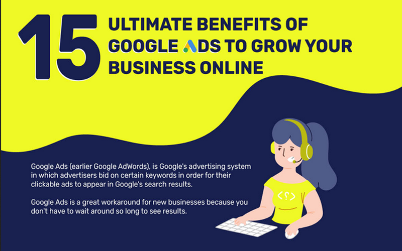 Ultimate Benefits of Google Ads to Grow Your Business Online