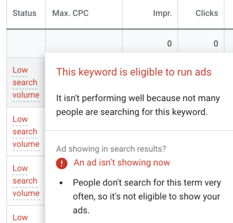 google ads low search volume