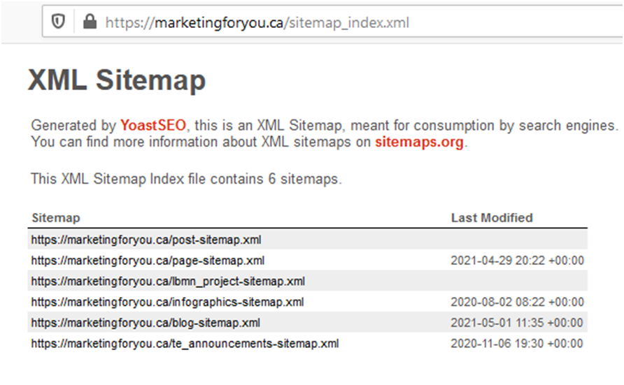 Marketing For You Sitemap